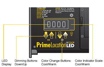 BiColor Model Controls