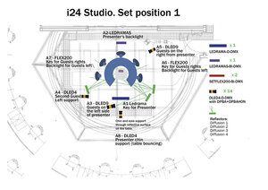 i24 Studio - Set Position #1