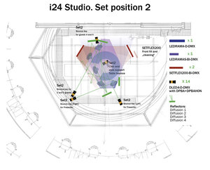 i24 Studio, Set Position #2