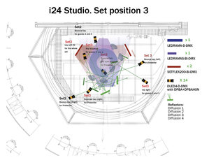 i24 Studio, Set Position #3